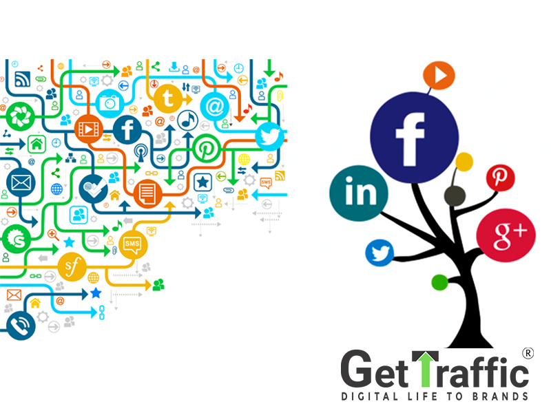 Affordable digital marketing Services
